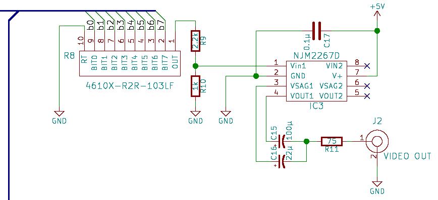 DACとビデオ出力回路
