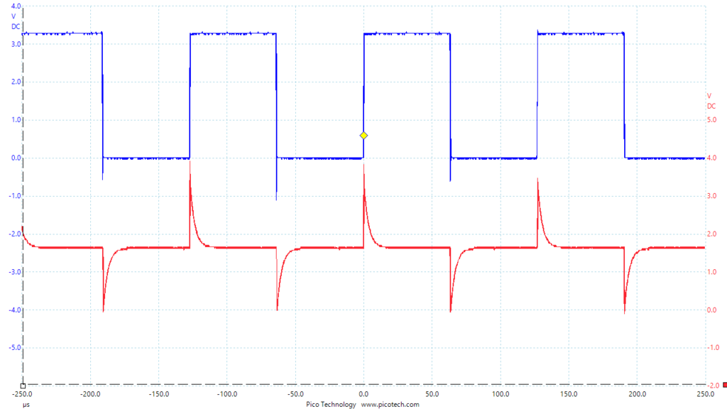 R2Rの1番ピンの電圧変化