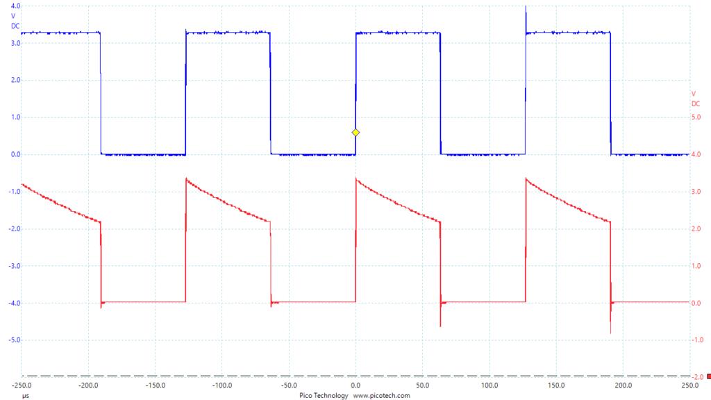 DACとビデオ出力回路(R2Rラダーも外す)