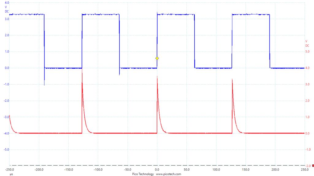 R2Rの1番ピンの電圧変化(NJM2267無し)